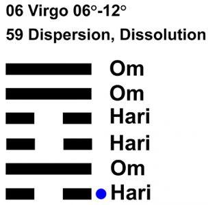 IC-CHANT 06VI 02 Hx-59 Dispersion, Dissolution-L1