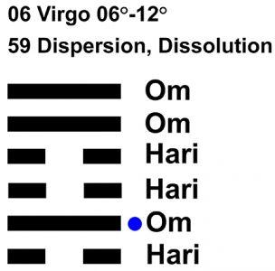 IC-CHANT 06VI 02 Hx-59 Dispersion, Dissolution-L2