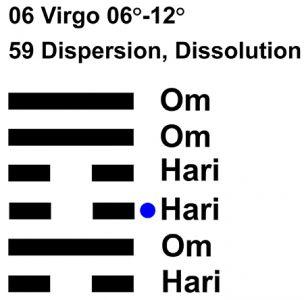 IC-CHANT 06VI 02 Hx-59 Dispersion, Dissolution-L3
