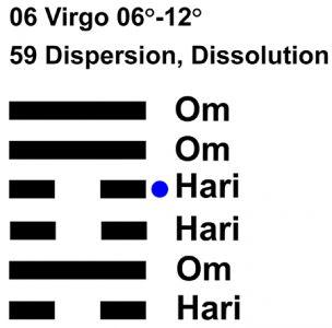 IC-CHANT 06VI 02 Hx-59 Dispersion, Dissolution-L4