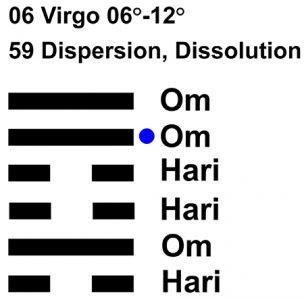 IC-CHANT 06VI 02 Hx-59 Dispersion, Dissolution-L5