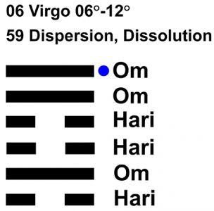 IC-CHANT 06VI 02 Hx-59 Dispersion, Dissolution-L6