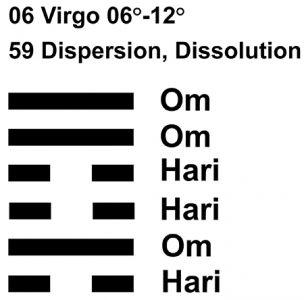 IC-CHANT 06VI 02 Hx-59 Dispersion, Dissolution