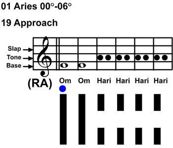 IC-Chant 01AR 01-Hx-19 Approach-scl-L1