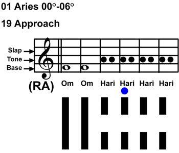 IC-Chant 01AR 01-Hx-19 Approach-scl-L4