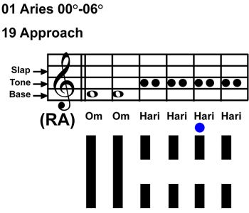 IC-Chant 01AR 01-Hx-19 Approach-scl-L5