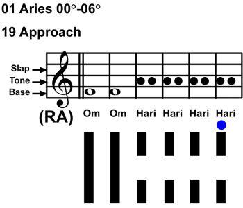IC-Chant 01AR 01-Hx-19 Approach-scl-L6