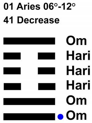 IC-Chant 01AR 02 Hx-41 Decrease-L1
