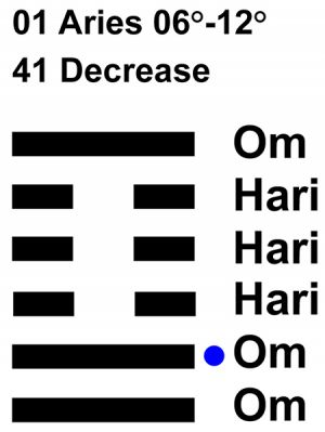 IC-Chant 01AR 02 Hx-41 Decrease-L2