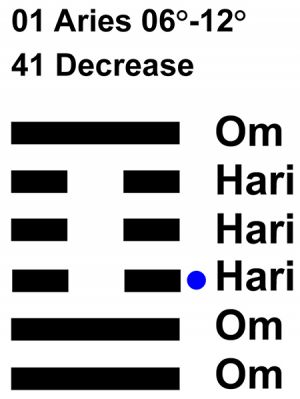 IC-Chant 01AR 02 Hx-41 Decrease-L3
