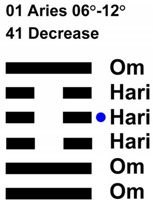 IC-Chant 01AR 02 Hx-41 Decrease-L4