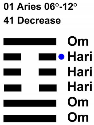IC-Chant 01AR 02 Hx-41 Decrease-L5