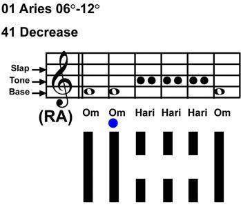 IC-Chant 01AR 02 Hx-41 Decrease-scl-L2