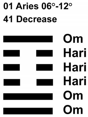 IC-Chant 01AR 02 Hx-41 Decrease