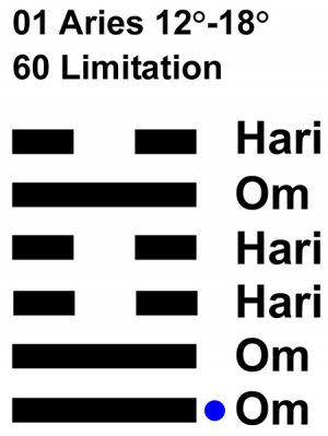 IC-Chant 01AR 03 Hx-60 Limitation-L1