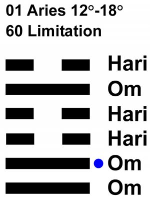 IC-Chant 01AR 03 Hx-60 Limitation-L2