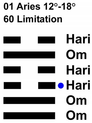 IC-Chant 01AR 03 Hx-60 Limitation-L3
