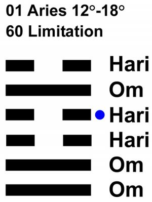 IC-Chant 01AR 03 Hx-60 Limitation-L4