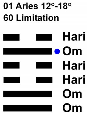 IC-Chant 01AR 03 Hx-60 Limitation-L5