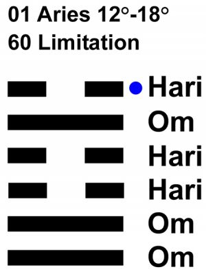 IC-Chant 01AR 03 Hx-60 Limitation-L6