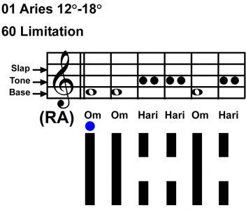 IC-Chant 01AR 03 Hx-60 Limitation-scl-L1