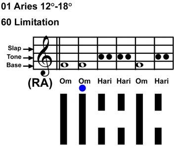 IC-Chant 01AR 03 Hx-60 Limitation-scl-L2