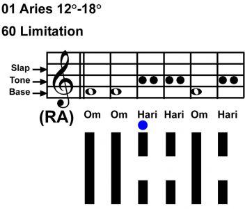 IC-Chant 01AR 03 Hx-60 Limitation-scl-L3