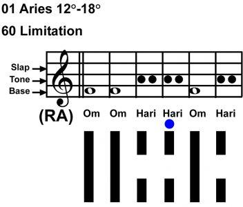 IC-Chant 01AR 03 Hx-60 Limitation-scl-L4