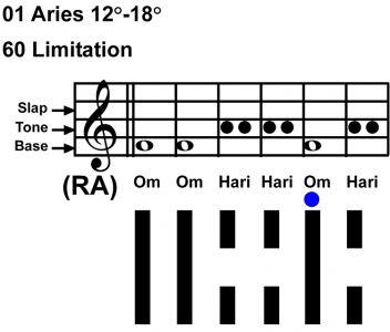 IC-Chant 01AR 03 Hx-60 Limitation-scl-L5