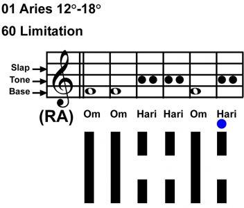 IC-Chant 01AR 03 Hx-60 Limitation-scl-L6