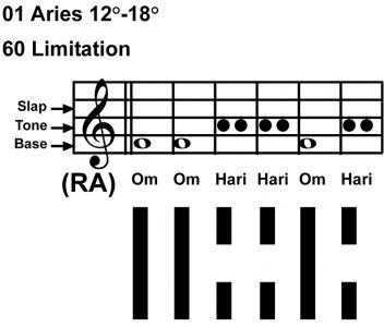 IC-Chant 01AR 03 Hx-60 Limitation-scl