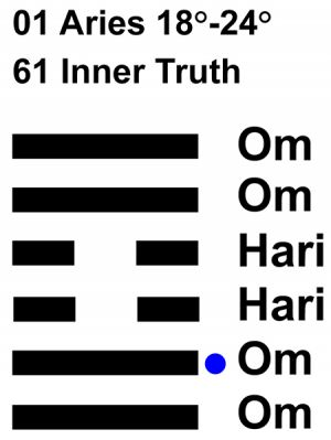 IC-Chant 01AR 04 Hx-61 Inner Truth-L2