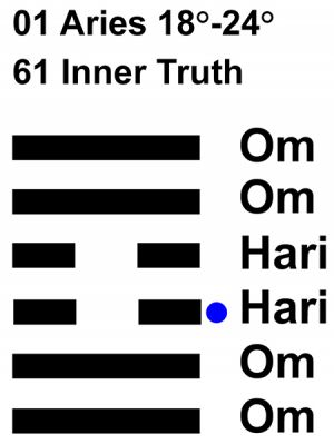 IC-Chant 01AR 04 Hx-61 Inner Truth-L3