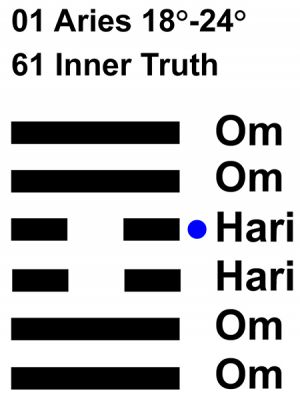 IC-Chant 01AR 04 Hx-61 Inner Truth-L4