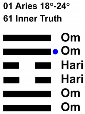 IC-Chant 01AR 04 Hx-61 Inner Truth-L5