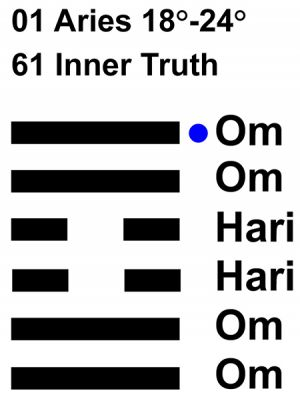 IC-Chant 01AR 04 Hx-61 Inner Truth-L6
