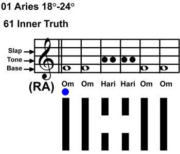 IC-Chant 01AR 04 Hx-61 Inner Truth-scl-L1