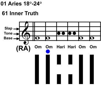 IC-Chant 01AR 04 Hx-61 Inner Truth-scl-L2