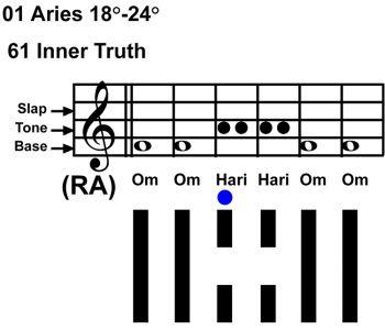 IC-Chant 01AR 04 Hx-61 Inner Truth-scl-L3