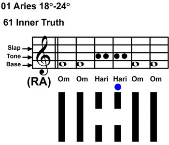 IC-Chant 01AR 04 Hx-61 Inner Truth-scl-L4