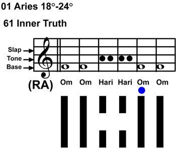 IC-Chant 01AR 04 Hx-61 Inner Truth-scl-L5