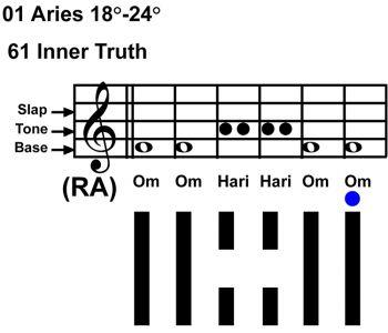 IC-Chant 01AR 04 Hx-61 Inner Truth-scl-L6