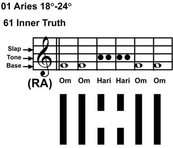 IC-Chant 01AR 04 Hx-61 Inner Truth-scl