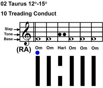 IC-Chant 02TA 03 Hx-10 Treading Conduct-scl-L1
