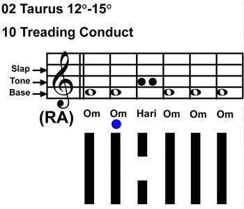 IC-Chant 02TA 03 Hx-10 Treading Conduct-scl-L2