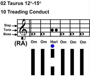 IC-Chant 02TA 03 Hx-10 Treading Conduct-scl-L3