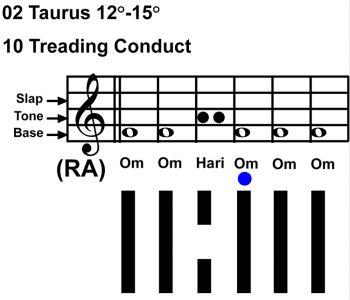 IC-Chant 02TA 03 Hx-10 Treading Conduct-scl-L4