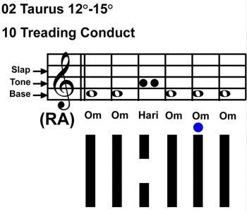 IC-Chant 02TA 03 Hx-10 Treading Conduct-scl-L5