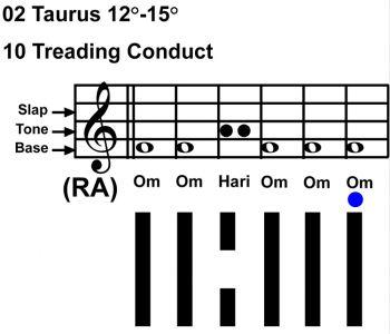 IC-Chant 02TA 03 Hx-10 Treading Conduct-scl-L6