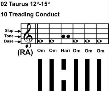IC-Chant 02TA 03 Hx-10 Treading Conduct-scl